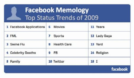 Facebook Memology Top Status Trends Seks Bebas