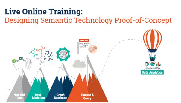 Designing Semantic Technology Proof-of-Concept