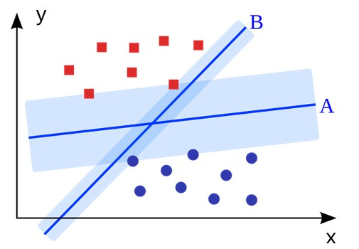 KDnuggets KDnuggets™ News 16:n31, Aug 24: 10 Algo Machine Learning Engineers Need to Know; How to Become a Data Scientist; Gentle Tensorflow