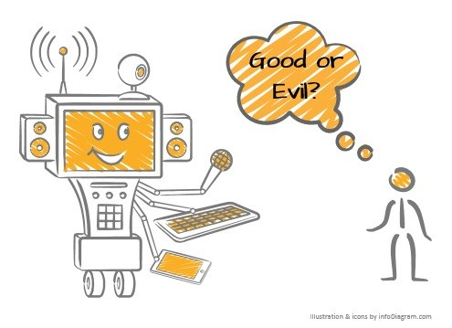 AI: good or evil?