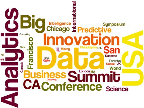 Word Cloud for Mar-Jun 2014 Meetings in Analytics, Big Data, Data Science