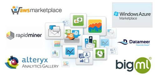 Analytics Marketplaces in 2013