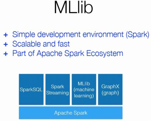 MLlib: Apache Spark component for machine learning