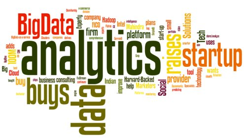 April 2014 Analytics, Big Data, Data Science company and startup activity