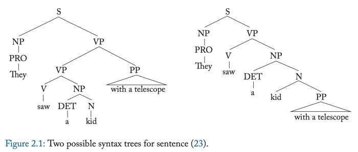 Bender Syntax Tree
