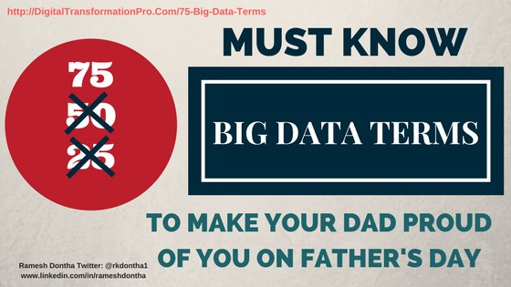 75 Big Data Terms to Know to Make your Dad Proud