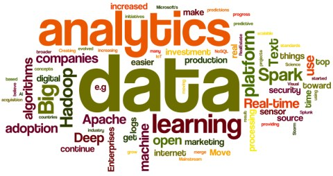 Big Data Analytics Trends Strata 2015
