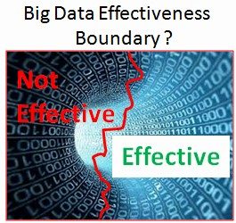 Big Data Effectiveness Boundary
