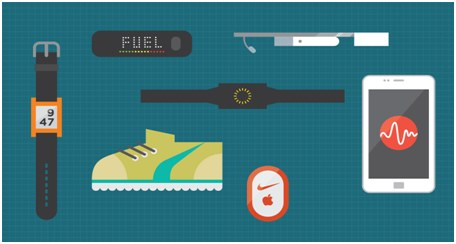 Big Data of Wearables
