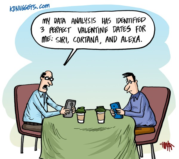 Cartoon: Perfect Valentine\'s Dates Found With Data Analysis