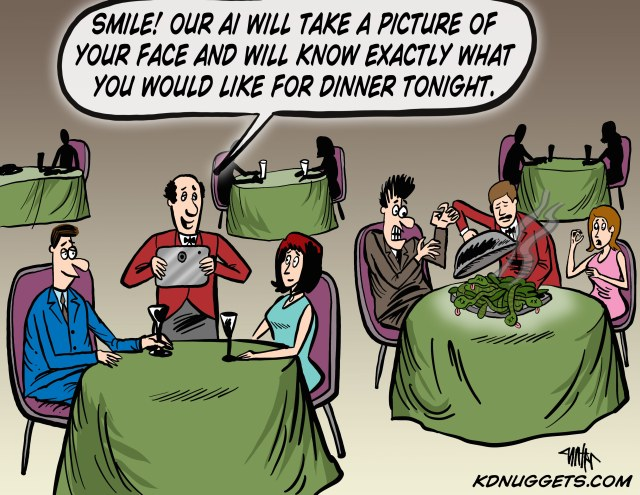 Cartoon: AI face recognition guesses What You will have for dinner