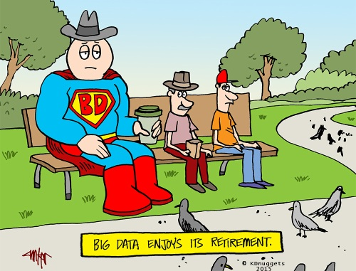 Big Data Retirement
