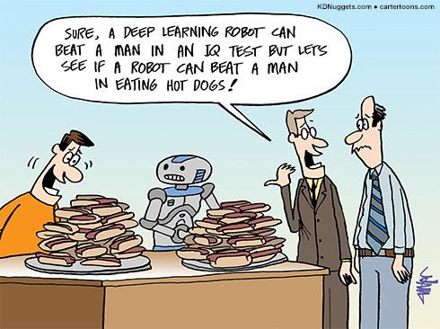 Cartoon: Human vs Robot in a hotdog eating contest