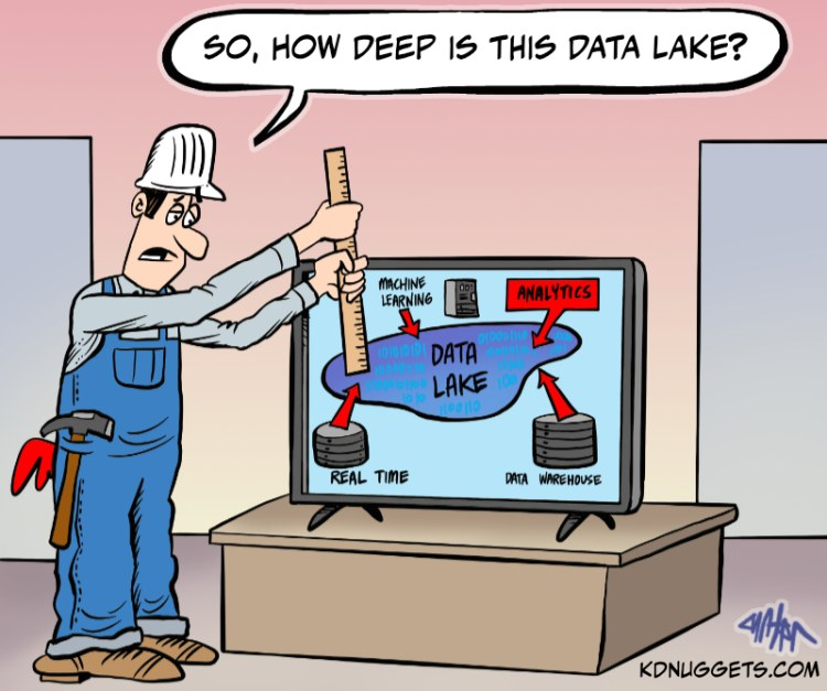 How Deep Is That Data Lake?