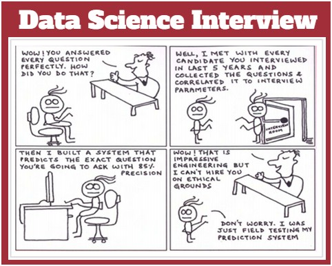Data science interview