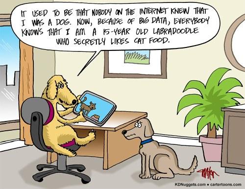 data insights anonymity internet
