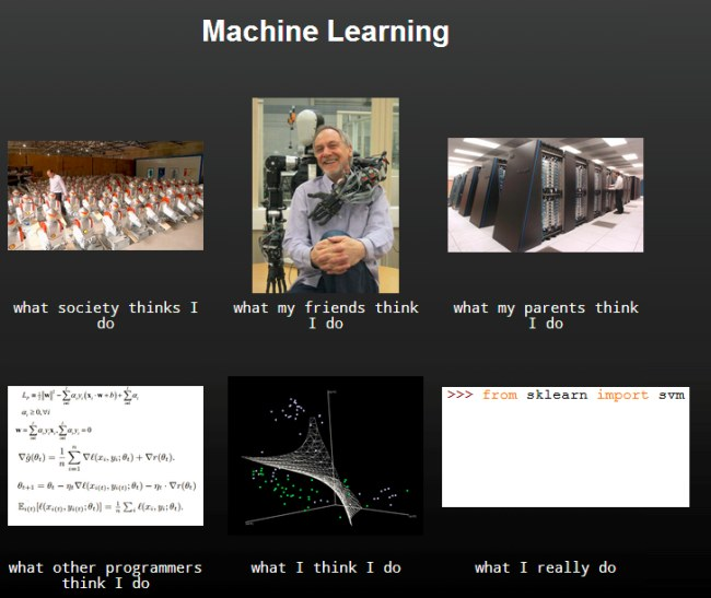 Cartoon Machine Learning What They Think