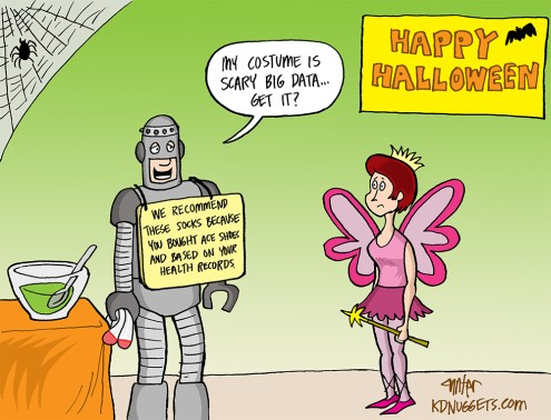 KDnuggets Cartoon: Scary Big Data