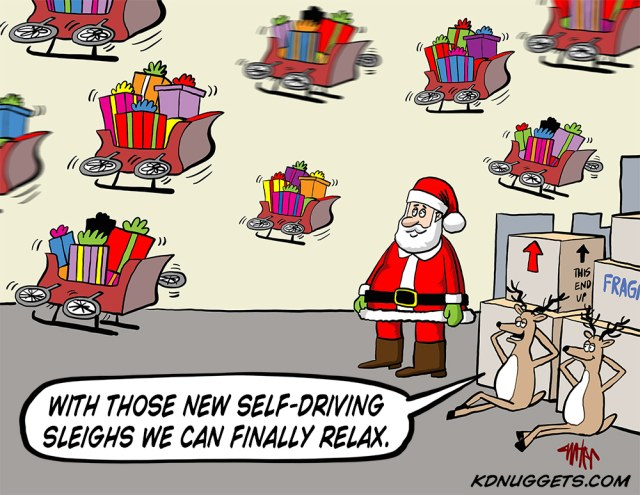 Cartoon Self Driving Sleighs