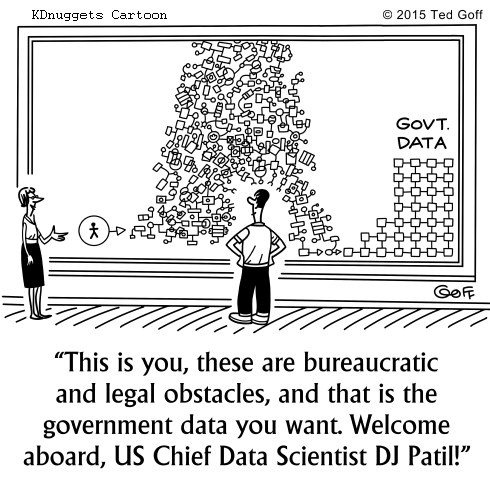 Cartoon: First US Chief Data Scientist DJ Patil most difficult challenge