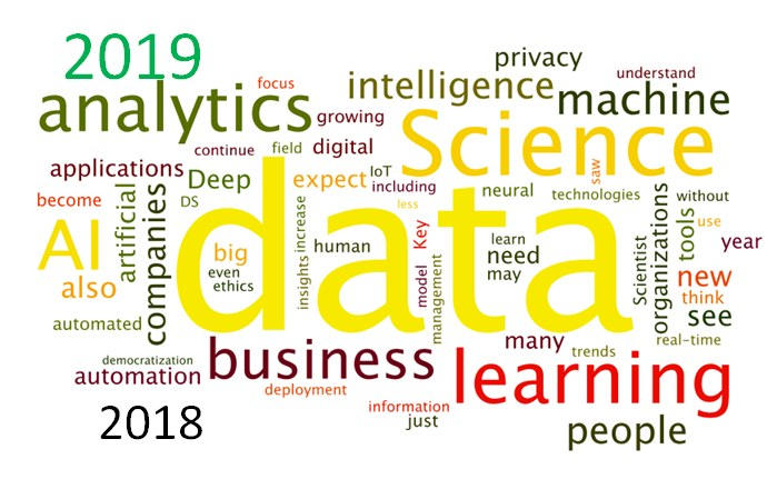 AI, Data Science, Analytics Main Developments in 2018 and Key Trends for 2019