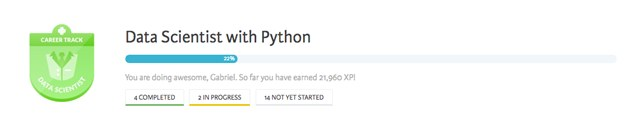 Datacamp Data Scientist Python
