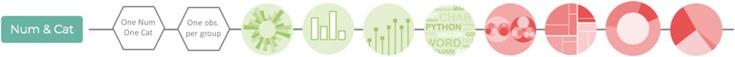 Data Viz Chart Types