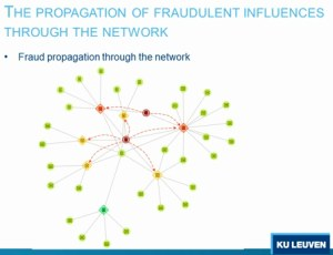 The Propagation of Fraudulent Influences thru the Network