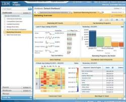 IBM Analytics Talent Assessment