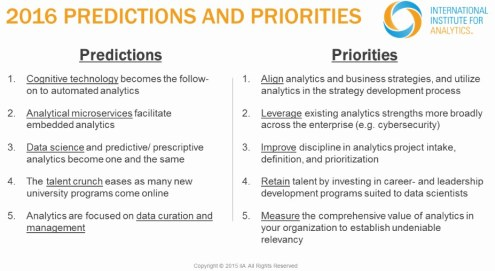 IIA Analytics Predictions for 2016