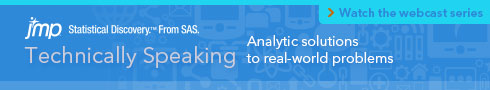 Technically Speaking: Analytic solutions to real-world problems.