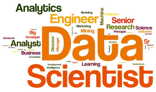 KDnuggets 2014 Jobs Titles, word cloud