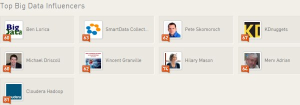 Klout Top Big Data Influencers
