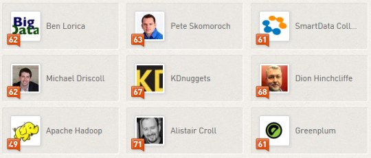 Top 10 Big Data Influencers