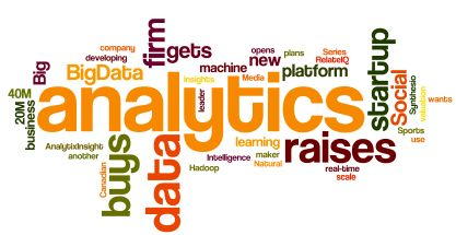 March 2014 Analytics, Big Data, Data Mining company activity
