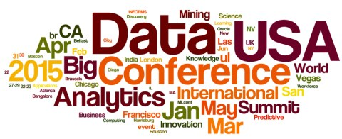 Word cloud for Meetings in Analytics, Big Data, Data Mining, Data Science, Jan-Jun 2015