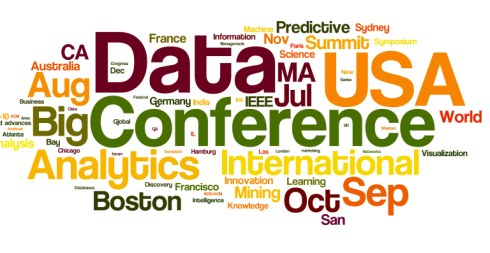 Word cloud for Meetings in Analytics, Big Data, Data Mining, Data Science, Jul-Dec 2015