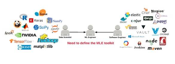 ML Engineer Toolkit