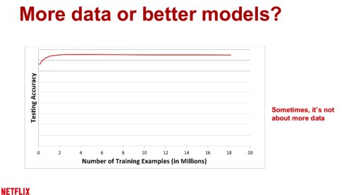 Netflix @Xamat: More Data vs Better Models