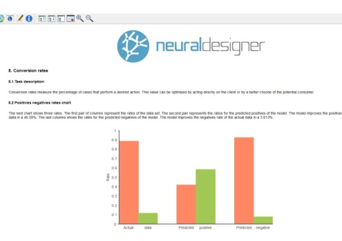 Neural Designer Screenshot