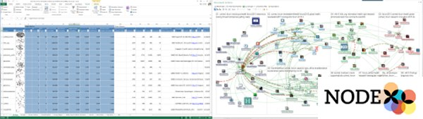 Get Network insights in Excel with NodeXL