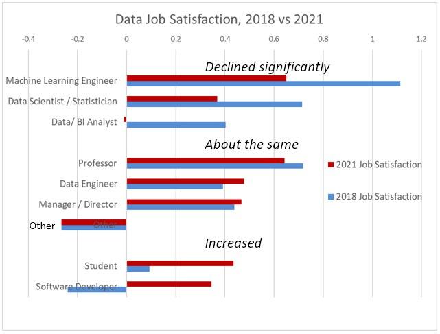 Poll 2021 Job Satisfaction Trend