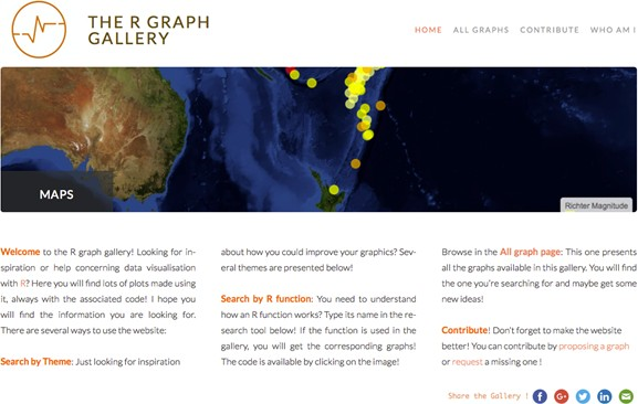 The R Graph Gallery Data Visualization Collection
