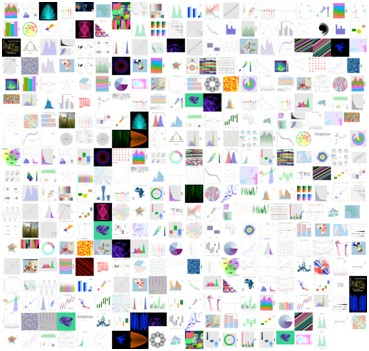 KDnuggets The R Graph Gallery Data Visualization Collection