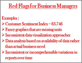 Red Flags for Business Managers