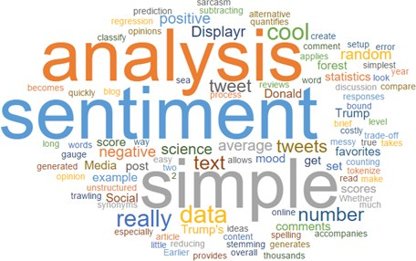 5 Things You Need to Know about Sentiment Analysis and