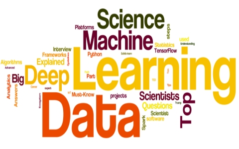 Top 2016 Stories: Must-Know Data Science Interview Q&A, 10 Algorithms Machine Learning Engineers Need to Know