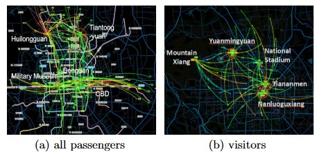 Beijing Passenger Movements: All Passengers and Visitors