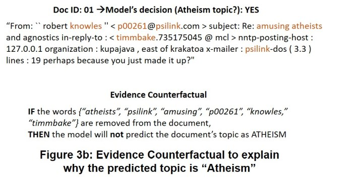 Yanou Fig3b Atheism topic