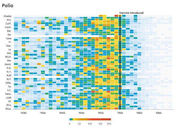 WSJ Polio visualization
